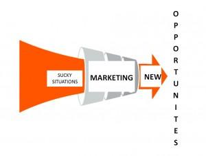 Marketing 104